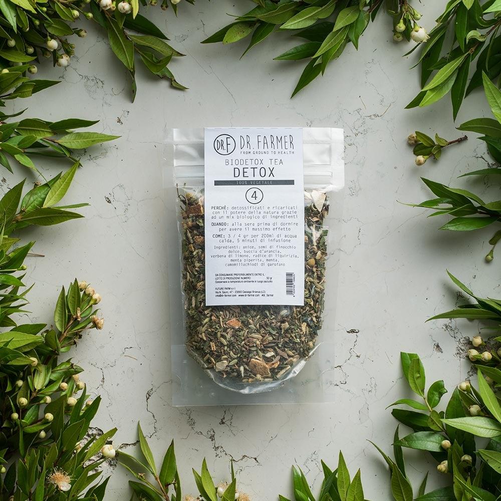 About Beauty Dr.Farmer Detox Tea